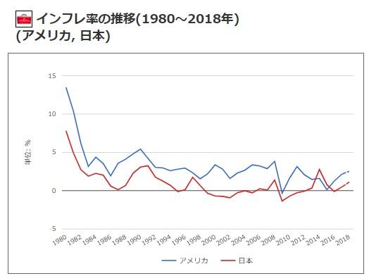 180620_chart
